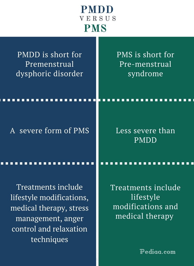 Difference-Between-PMDD-and-PMS-infographic.jpg