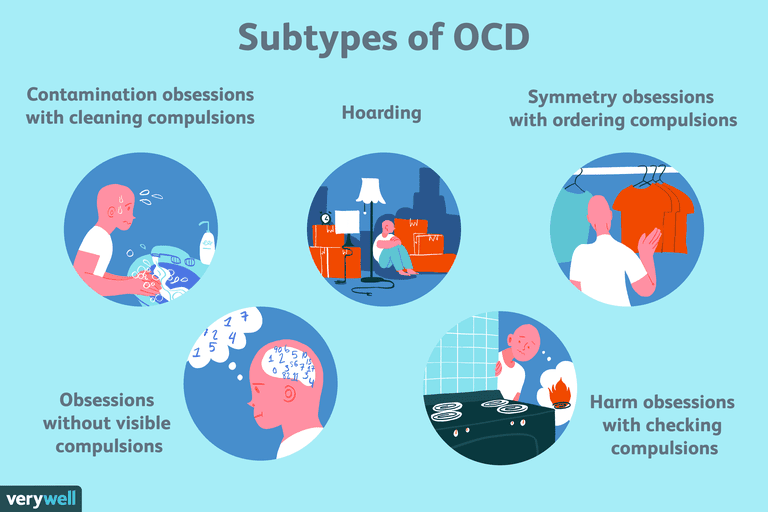 what-are-the-different-types-of-ocd-2510663_color3-5b3f8fda46e0fb00370d01bf.png
